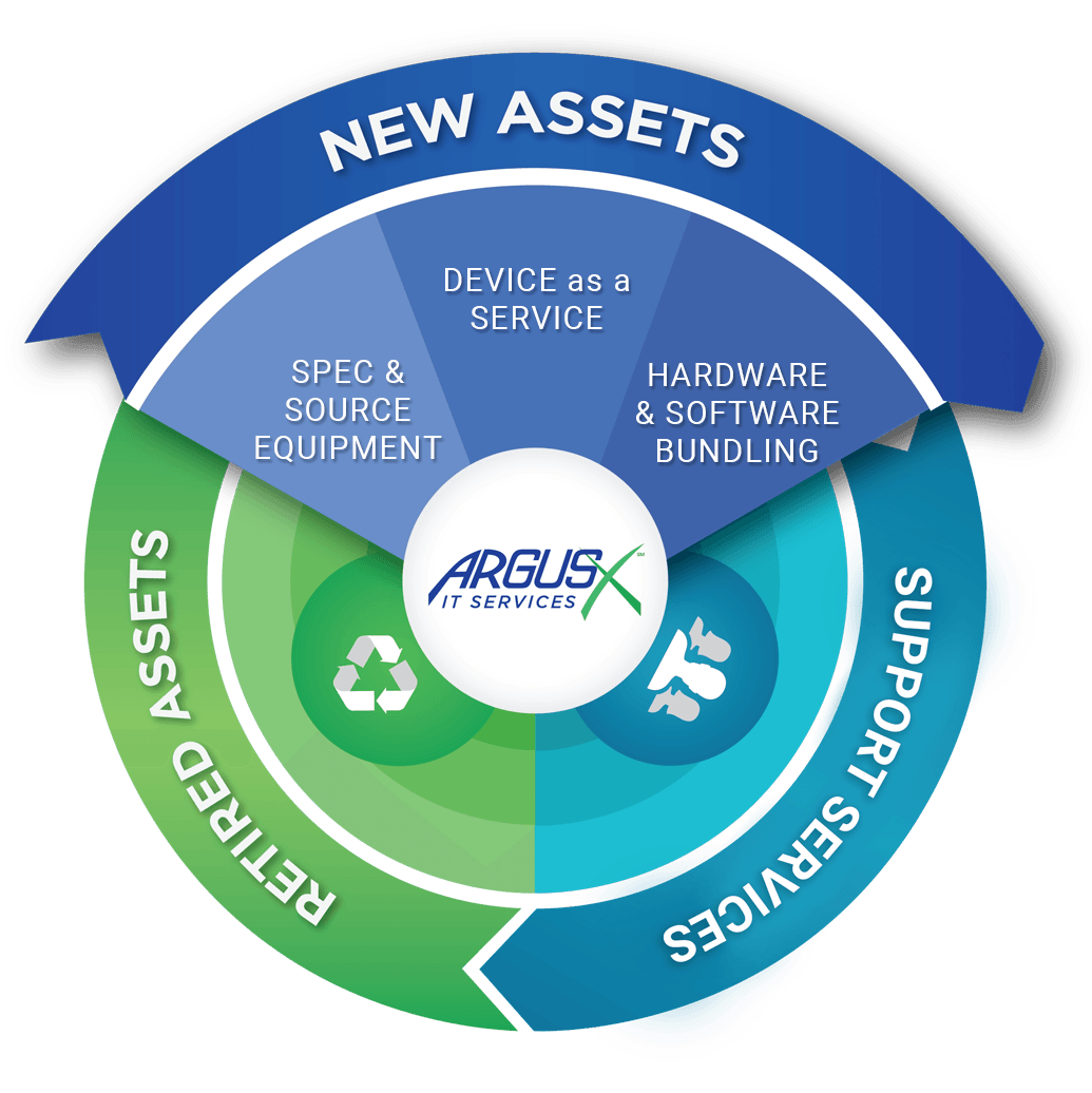 New assets popup-categories v2